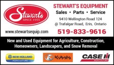 New and Used Equipment for Agriculture